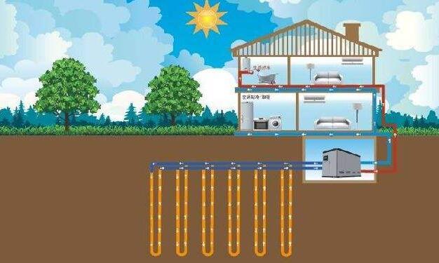 煤改电设备-地源热泵