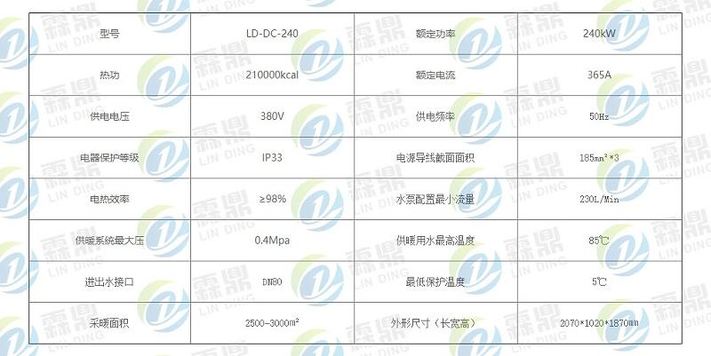 240kw电磁采暖炉参数表