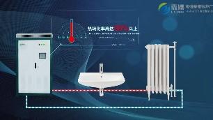 电锅炉系统分几种你知道吗?