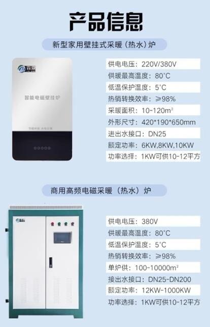 电锅炉供暖面积