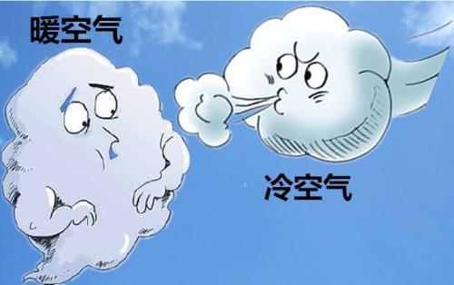 冷空气和暖空气