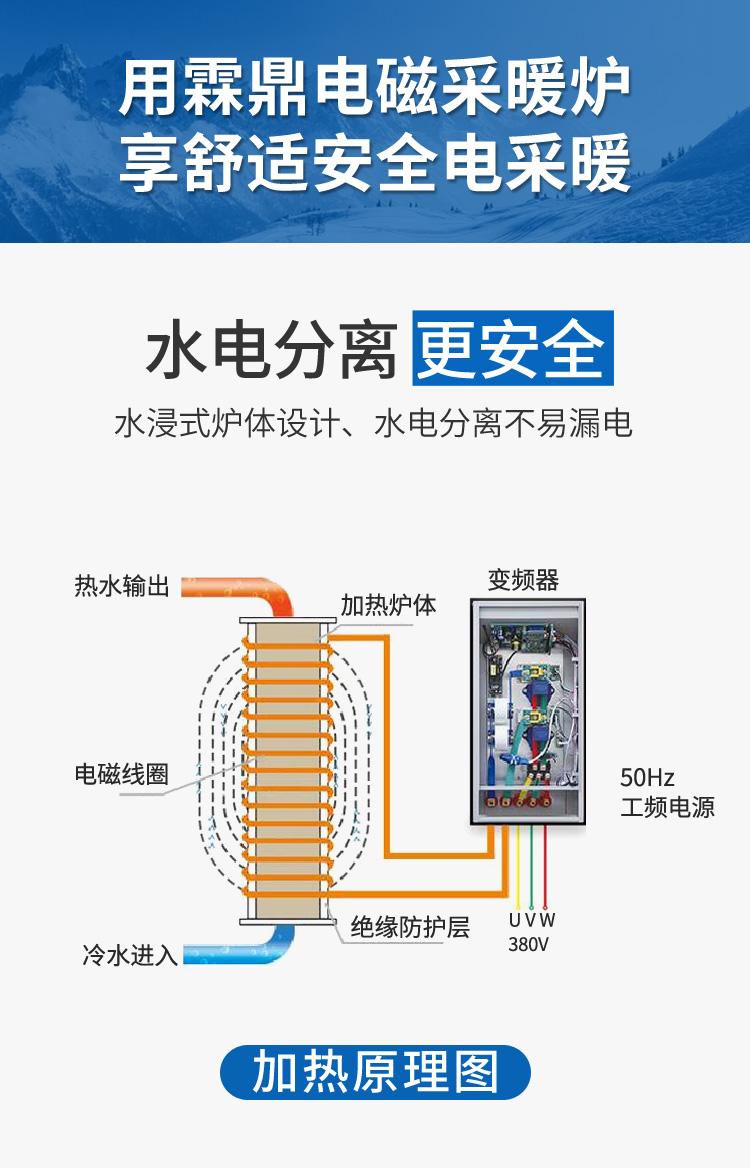 电磁采暖炉原理