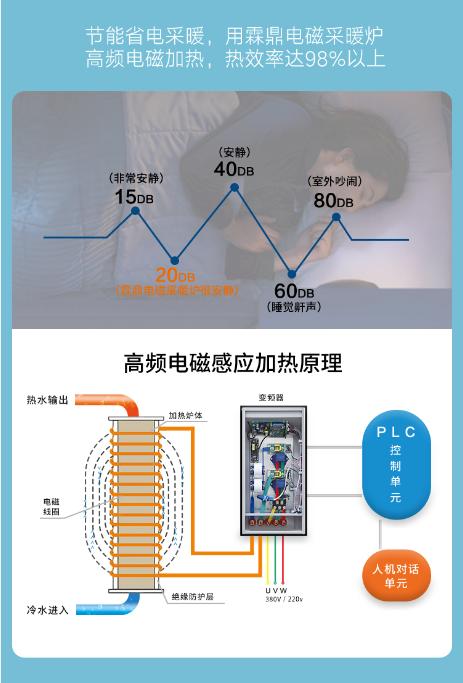 高频电磁取暖炉