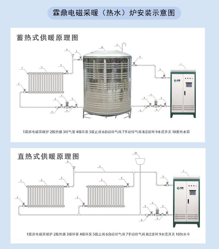 蓄热式电锅炉安装原理图