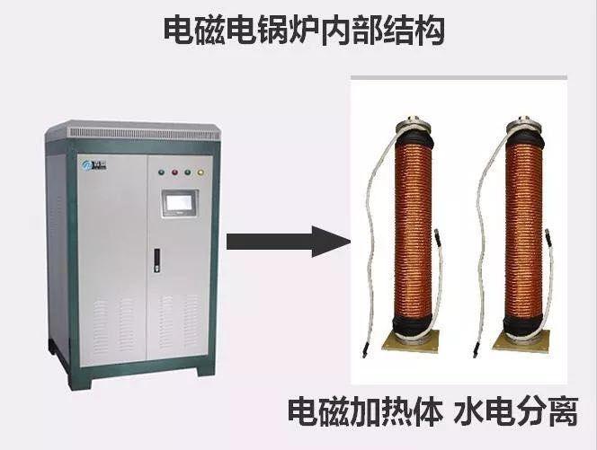 电磁采暖烧水