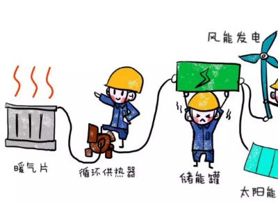 电采暖炉的特性和注意事项