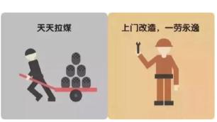 煤改电到底改了什么?